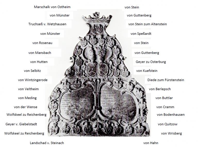 """Sankt Georgskirche - Doppelepitaph aus Stein mit den Ehewappen der Familien """"Marschalk von Ostheim"""" und """"von Stein"""""""